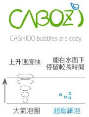 micro-bubble-bathtub-functions-tw
